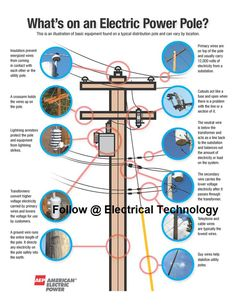 Electric Pole Education for all those who travel past one on a daily basis. Home Electrical Wiring, Electrical Projects, Electrical Installation, Electrical Lineman, Electrical Grid, Power Engineering, Electronic Engineering, Electrical Engineering, Chemical Engineering
