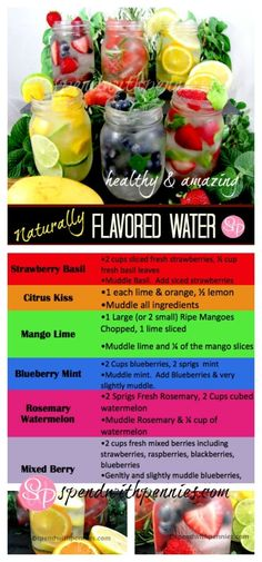Naturally Flavored Water:  Amazing Healthy Thirst Quenchers! by merrypupung