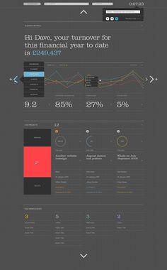 Pin de Aurinko en Stats / Infography | Pinterest