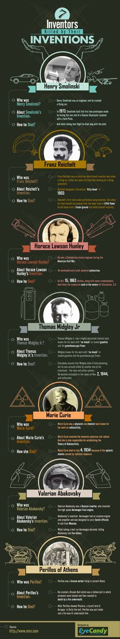 Inventors Killed by Their Inventions #Infographics