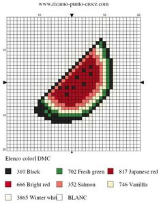 Watermelon hama perler pattern