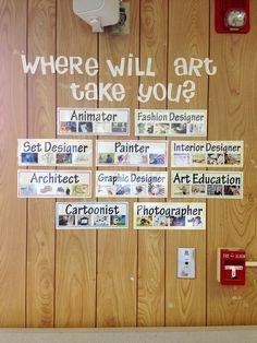 Art careers - good idea for a display Art Classroom Decor, Art Classroom Management, Classroom Design, Classroom Displays, Classroom Ideas, Art Classroom Posters, Classroom Board, Classroom Organisation, Classroom Rules