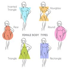 Going to talk about body shapes over the next few days starting tonight with a pear body shape🍐. You can aske some questions over on my stories ❤️ Inverted Triangle Body, Triangle Body Shape, Body Drawing, Woman Drawing, Anatomy Drawing, Body Shape Chart, Type Anatomy, Outfits Tipps, Types Of Body Shapes