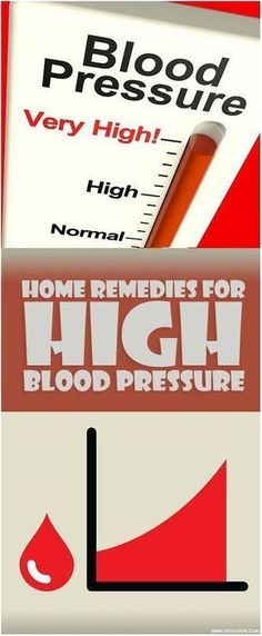 24 Natural Home Remedies For High Blood Pressure. #HighBloodPressure