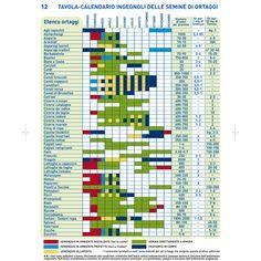 tavola-calendario semine