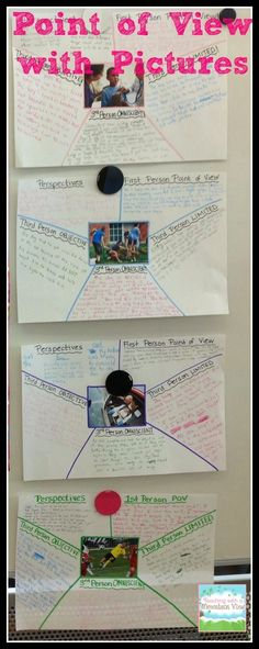 Teaching With a Mountain View: Teaching Point of View with Pictures! This is an amazing way to teach literacy skills!