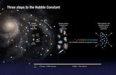 NASA's Hubble finds universe is expanding faster than expected | Astronomy.com