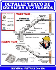 Construction Design, Technology, Map, Architecture, Civil Engineering, Log Projects, Arquitetura, Tiny House Plans, Electrical Work