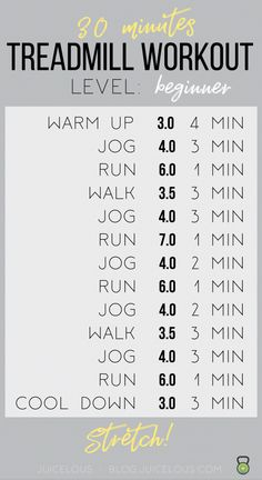 Build workout plans that fit your schedule and goals! Learn which exercises to pick for your workout routine or program with this step-by-step guide! 30 Minute Treadmill Workout, Workout Cardio, Cardio Training, Hiit Treadmill Beginner, Hiit Workouts Running, Treadmill Exercises, Treadmill Routine, Sprint Workout, Beginner Workout At Home