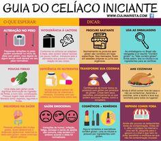 Sem Lactose, Lactose Free, Sin Gluten, Celiac Disease, Fodmap, Beauty Care, Allergies, Low Carb, Nutrition