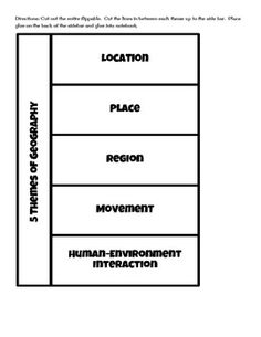 five themes of geography worksheet - Google Search   SCHOOL ...