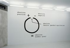 Monthly Evaluations: The Positive & Negative Ring_Museum of Contemporary Art Leipzig