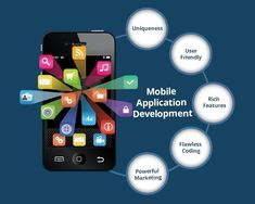 Brainguru is the best mobile app development company in Noida India which is expertized in making android and iOS apps. We cater top class mobile app development service for android and iOS platform. Android Application Development, Mobile App Development Companies, Web Development Company, Software Development, Design Development, Seo Company, Mobile App Design, Android Apps, Android Phones