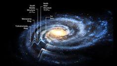 rippled Milky Way