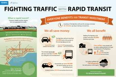 Fighting Traffic with Rapid Transit | Pembina Institute