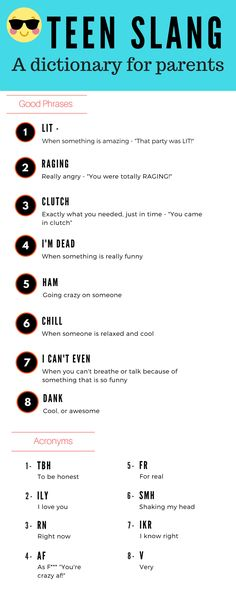 Teen slang infographic 1