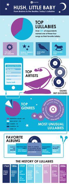 4moms infographic//