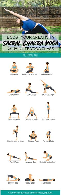 Yoga for the Sacral Chakra – Free Printable PDF Are you feeling a lack of passion in your life or low libido? Maybe you're experiencing hormone i Yoga Flow Sequence, Yoga Sequences, Fitness Del Yoga, Home Yoga Practice, Basic Yoga, Low Libido, Sacral Chakra, Yoga Quotes, Yoga Routine