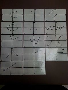 domain range function activity idea for all my math teacher friends out there...this would've helped me :)