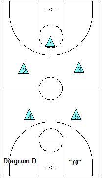 2 3 zone defense pdf