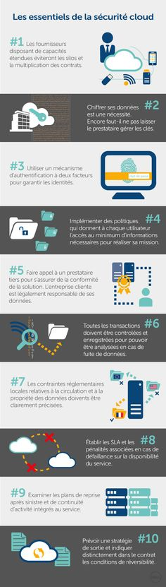 http://www.zdnet.fr/actualites/la-check-list-de-la-securite-cloud-39825726.htm