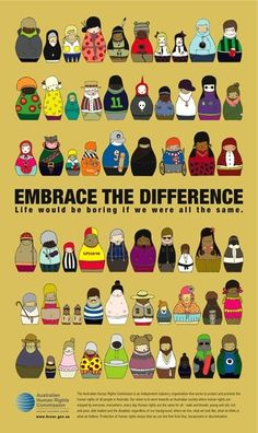 I believe in human right and equality regardless of the gender, age race skin color religion and culture. Diversity Poster, Diversity Quotes, Equality And Diversity, Cultural Diversity, Construccionismo Social, Social Issues, Social Work, Harmony Day, Intercultural Communication