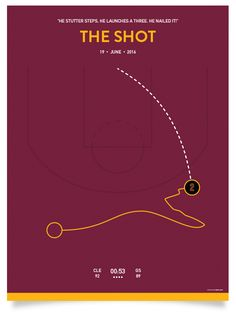 The Shot for Cleveland