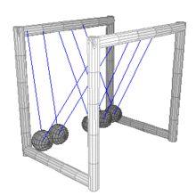 Newton's cradle - Wikipedia, the free encyclopedia