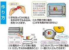 オーブン粘土の使い方