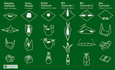 Pour un noël plus écologique,attention aux emballages des cadeaux ! Limitez vos déchets, dites non aux papiers cadeaux et rubans : pensez furoshiki et tissu