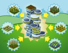greenhouse with multiple levels images | CityVille Late Bloomer Greenhouse: Everything you need to know