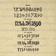 Antique Numbers Printable Digital Graphic Numerals Download