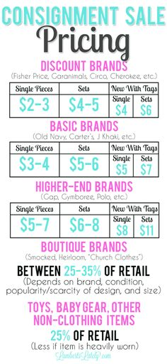 Consignment sale pricing || boutique tips || shop organization || ideas for kids clothing || tagging Garage Sale Pricing, Garage Sale Tips, Garage Shop, Garage Ideas, Cath Kidston, Garage Sale Organization, Organization Ideas, Organizing, Kids Clothes Organization