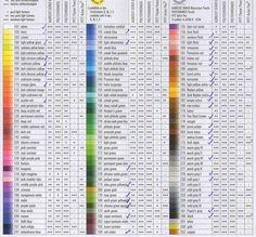 Faber Castell Colour Chart