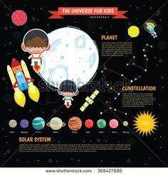 Read books space encyclopedia pdf epub mobi by dk complete read image result for infographics for kids fandeluxe Gallery