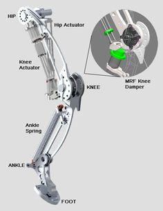 Robotics Engineering, Robotics Projects, Mechanical Engineering, Learn Robotics, Robot Concept Art, Armor Concept, Robot Leg, Robot Costumes, Robotic Automation