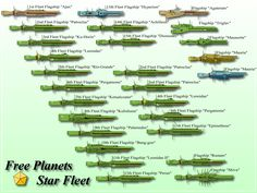 legend of the galactic heroes: free planets fleet inventory