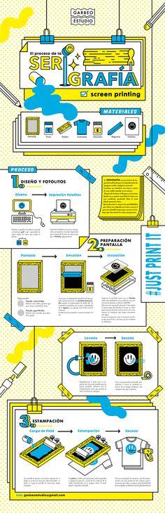 Ésta es una infografía sobre la serigrafía, trata de servir de apoyo gráfico a la hora de acercar su proceso al público, tanto como guía para principiantes y curiosos, cómo para que el cliente conozca el porqué de los costes y mínimos de producción.