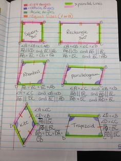 Labeling different quadrilaterals using a color code. Love this idea! Image only