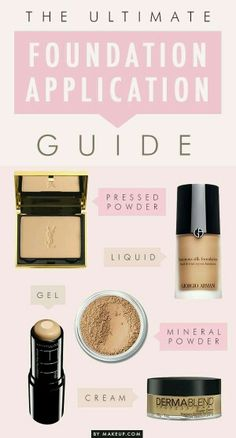 Foundation Application Guide