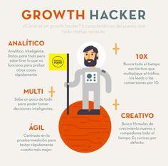 Hola: Una infografía sobreQué es un Growth Hacker . Vía Un saludo