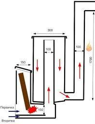 Αποτέλεσμα εικόνας για ракетная печь для обогрева