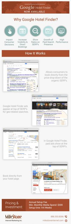 What is Google Hotelfinder and how can this platform improve your hotels' business? #infographic