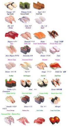Sushi Sushi Sushi! Je crois que tout les sushis du monde spnt ici présent ...