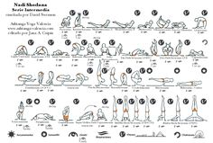 Practice sheat - Ashtanga Yoga Second Intermedia Series -Nadi Shodana