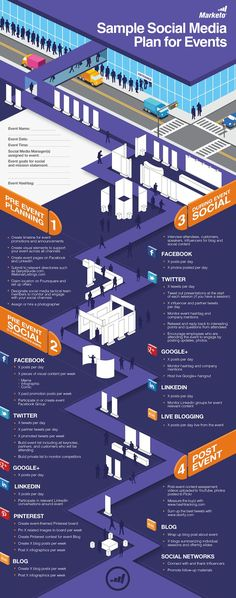 A Social Media Marketing Checklist For Effective Events Planning [INFOGRAPHIC]