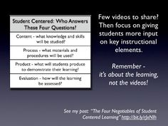 The Flipped Classroom: Getting Started