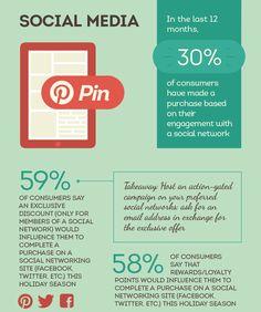 Natale 2014: lo shopping si fa sui social media e su mobile ~ Social Wood - I Social Media dal punto di vista del marketing. Della condivisione e di altre cose.