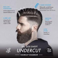 Frisuren Männer Zum Selber Machen