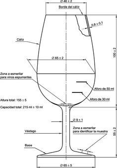 Para poder degustar un vino correctamente, IRAM desarrolló una norma junto a expertos nacionales para establecer los requisitos adecuados.¿Cómo es la copa ideal para catar un vino?